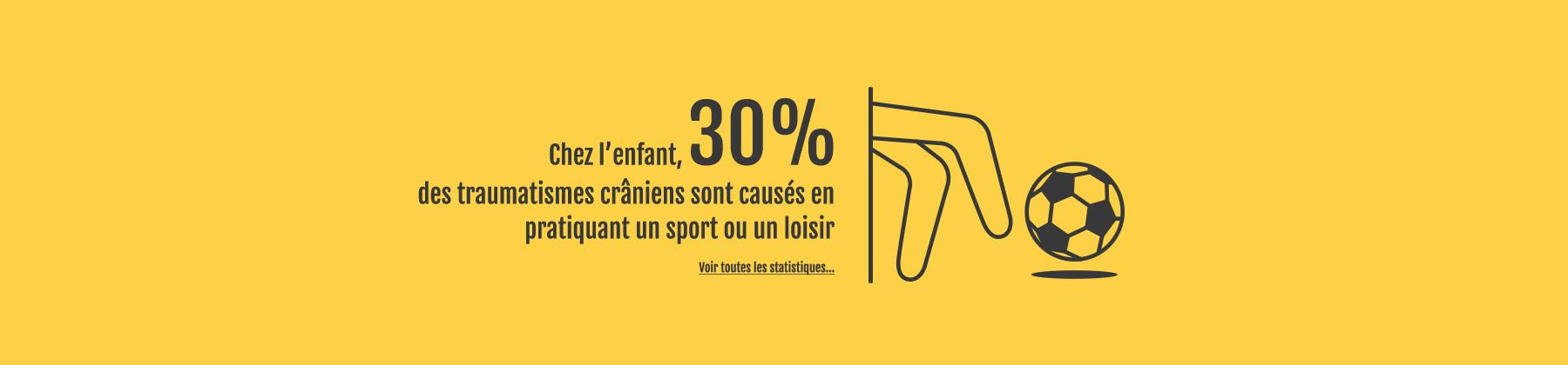 Statistiques sport